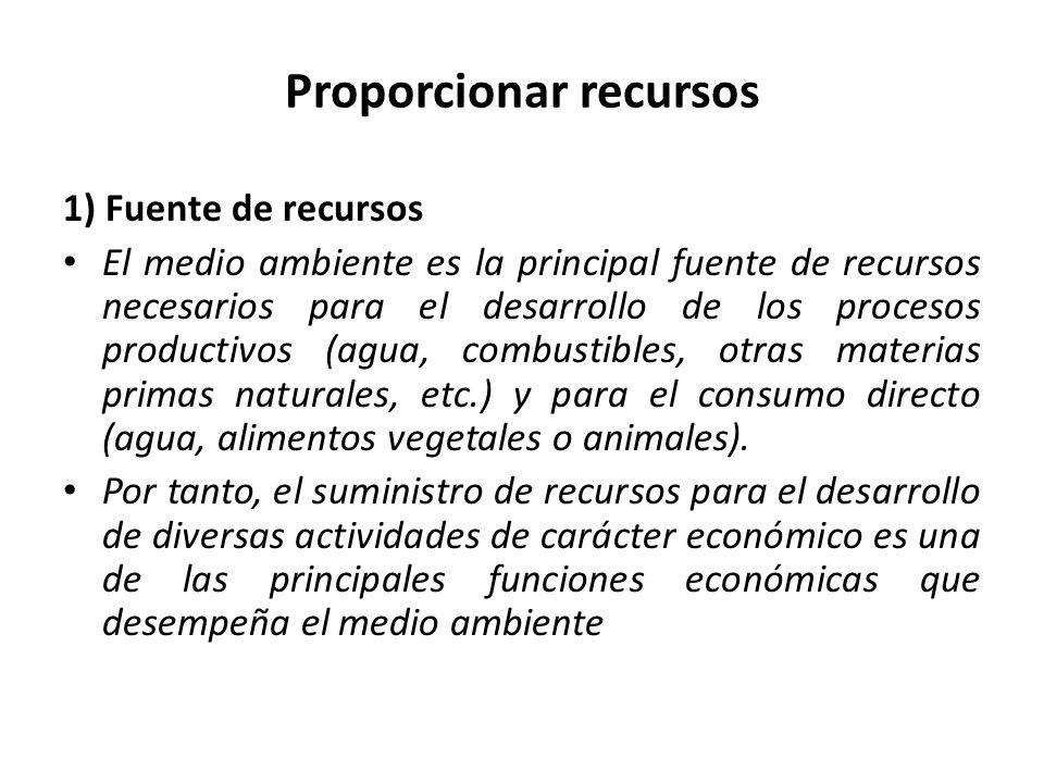 Proporcionar recursos
