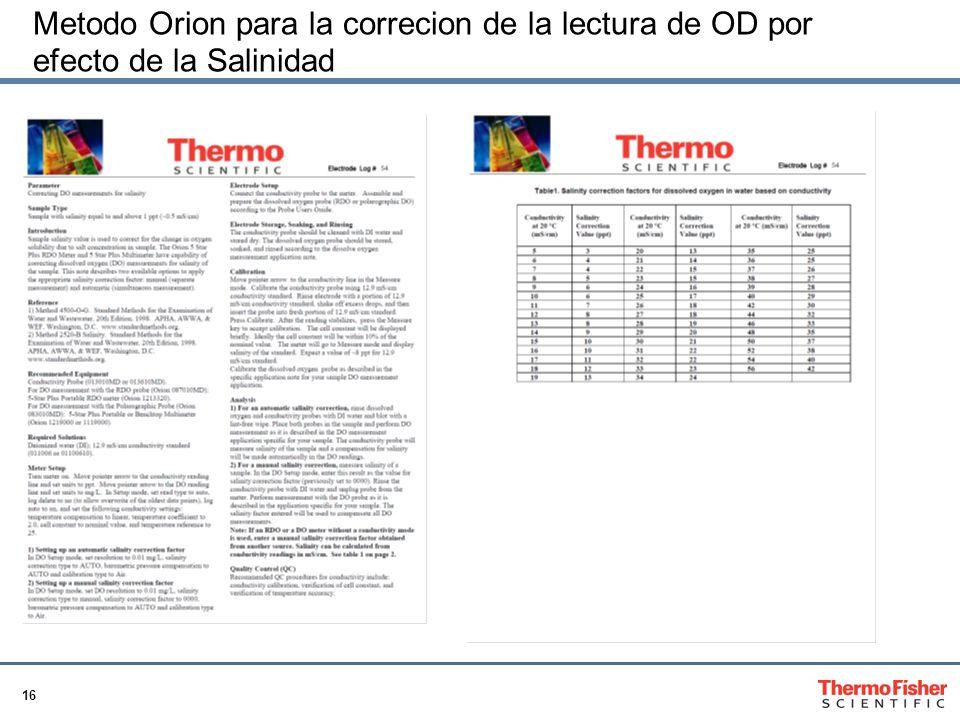 Metodo Orion para la correcion de la lectura de OD por efecto de la Salinidad