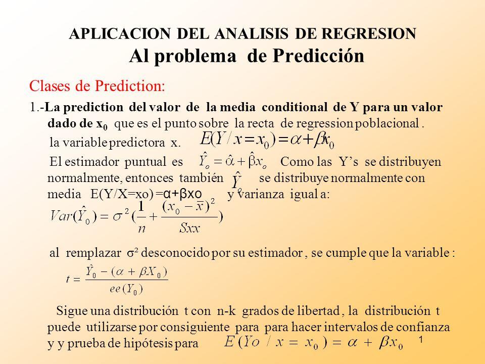 APLICACION DEL ANALISIS DE REGRESION Al problema de Predicción
