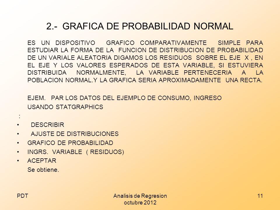 2.- GRAFICA DE PROBABILIDAD NORMAL