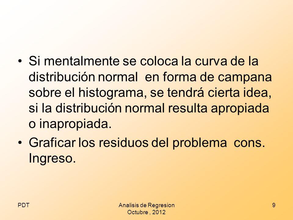 Analisis de Regresion Octubre , 2012