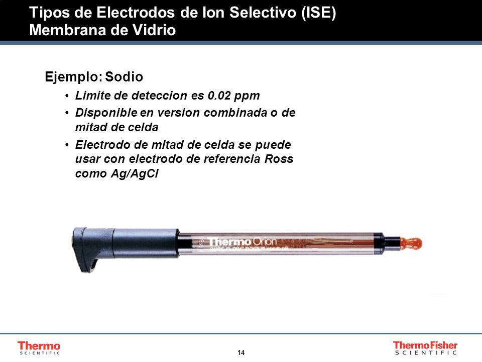 Tipos de Electrodos de Ion Selectivo (ISE) Membrana de Vidrio