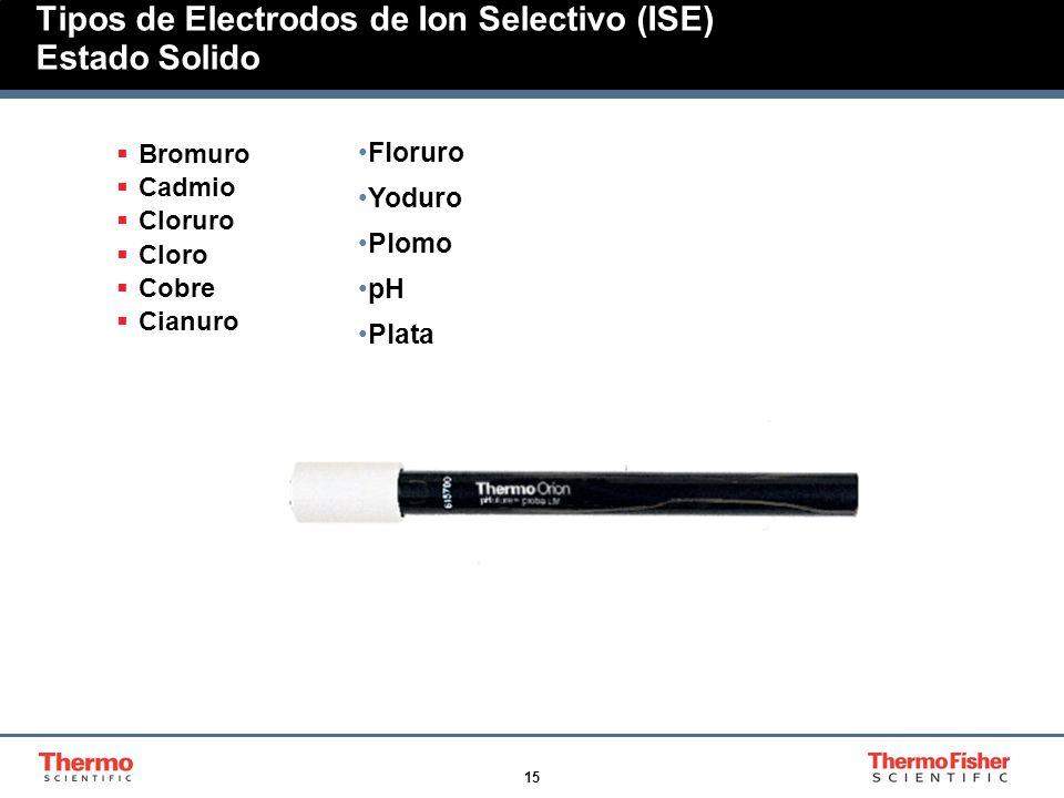 Tipos de Electrodos de Ion Selectivo (ISE) Estado Solido