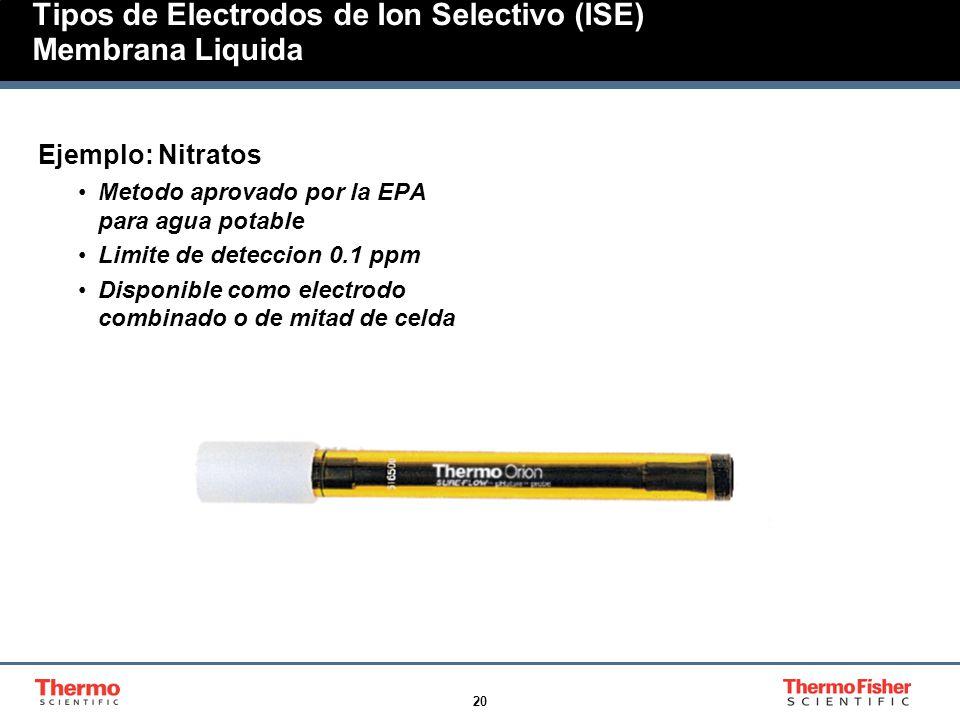 Tipos de Electrodos de Ion Selectivo (ISE) Membrana Liquida