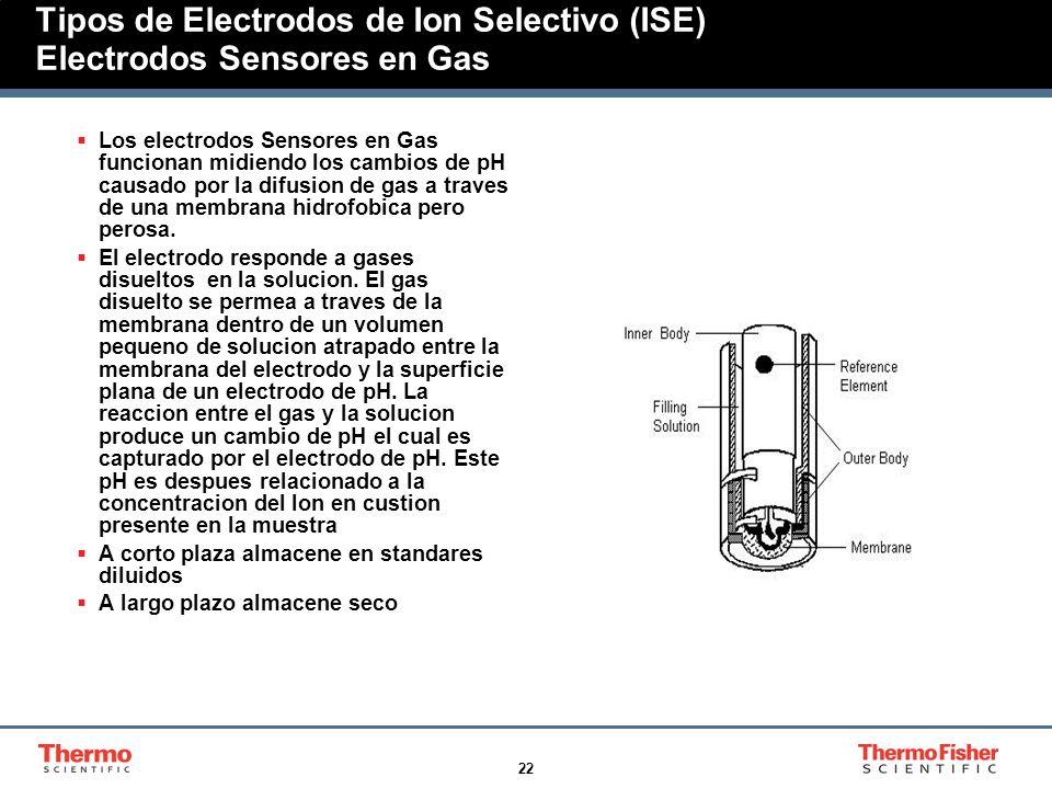 Tipos de Electrodos de Ion Selectivo (ISE) Electrodos Sensores en Gas