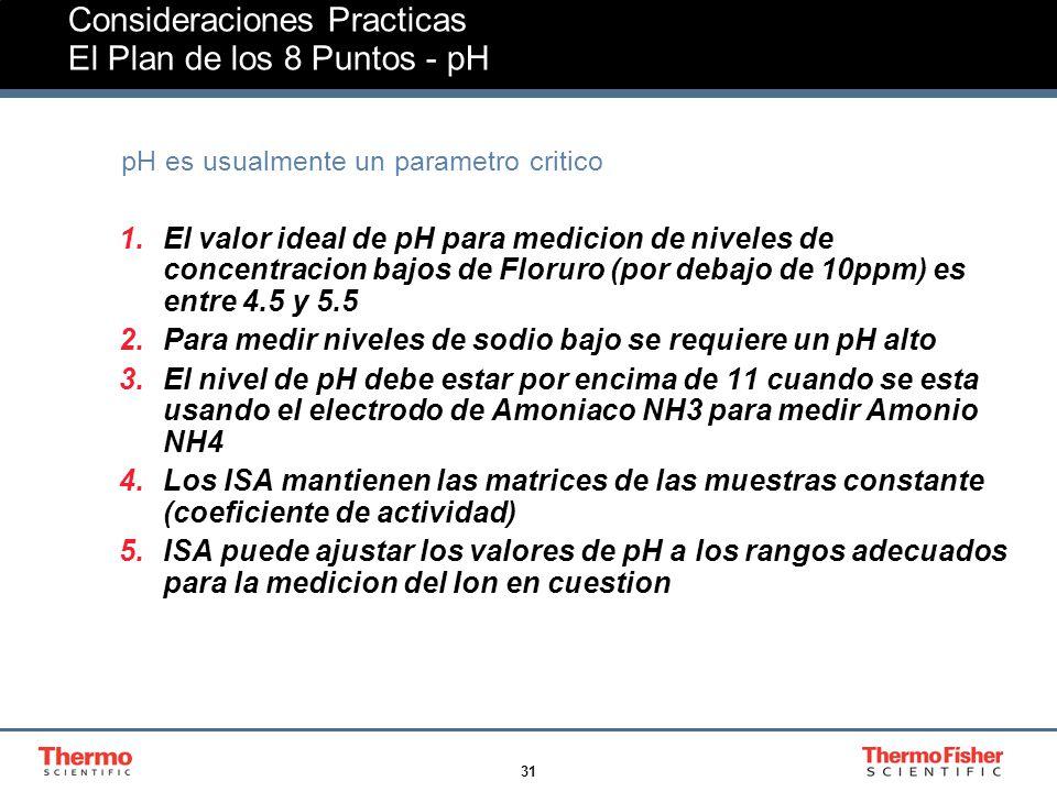 Consideraciones Practicas El Plan de los 8 Puntos - pH