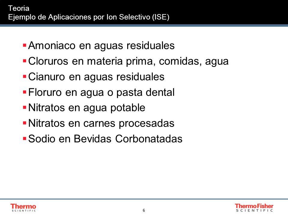 Teoria Ejemplo de Aplicaciones por Ion Selectivo (ISE)