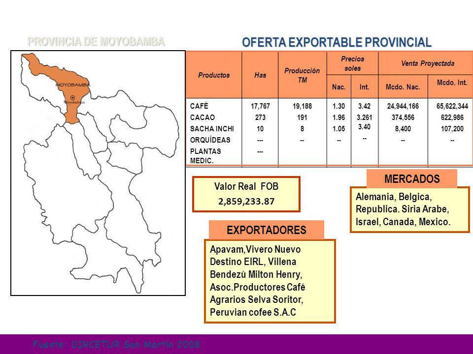 PROVINCIA DE MOYOBAMBA OFERTA EXPORTABLE PROVINCIAL