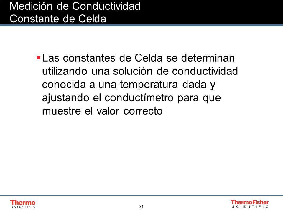 Medición de Conductividad Constante de Celda