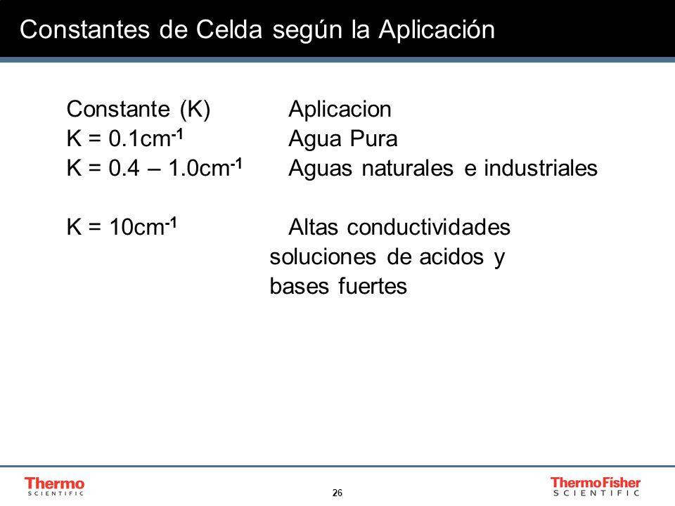 Constantes de Celda según la Aplicación