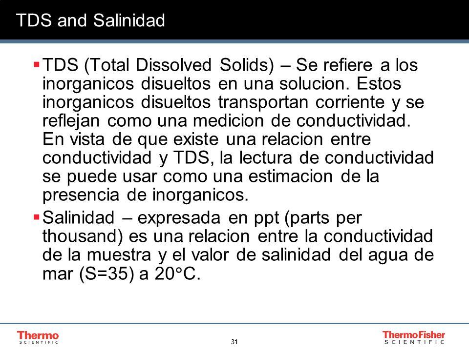 TDS and Salinidad
