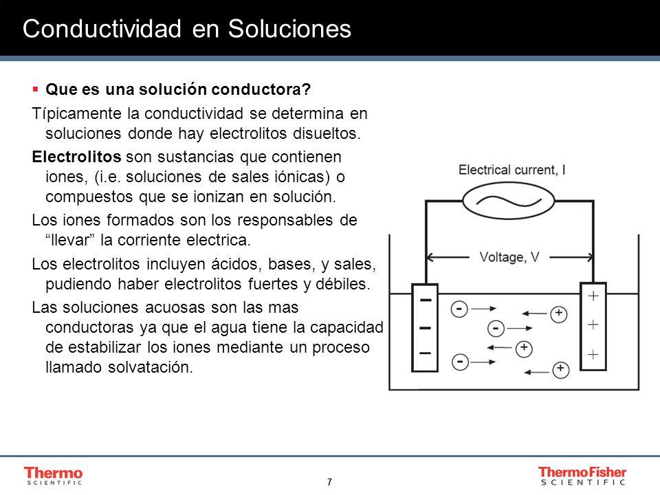 Conductividad en Soluciones