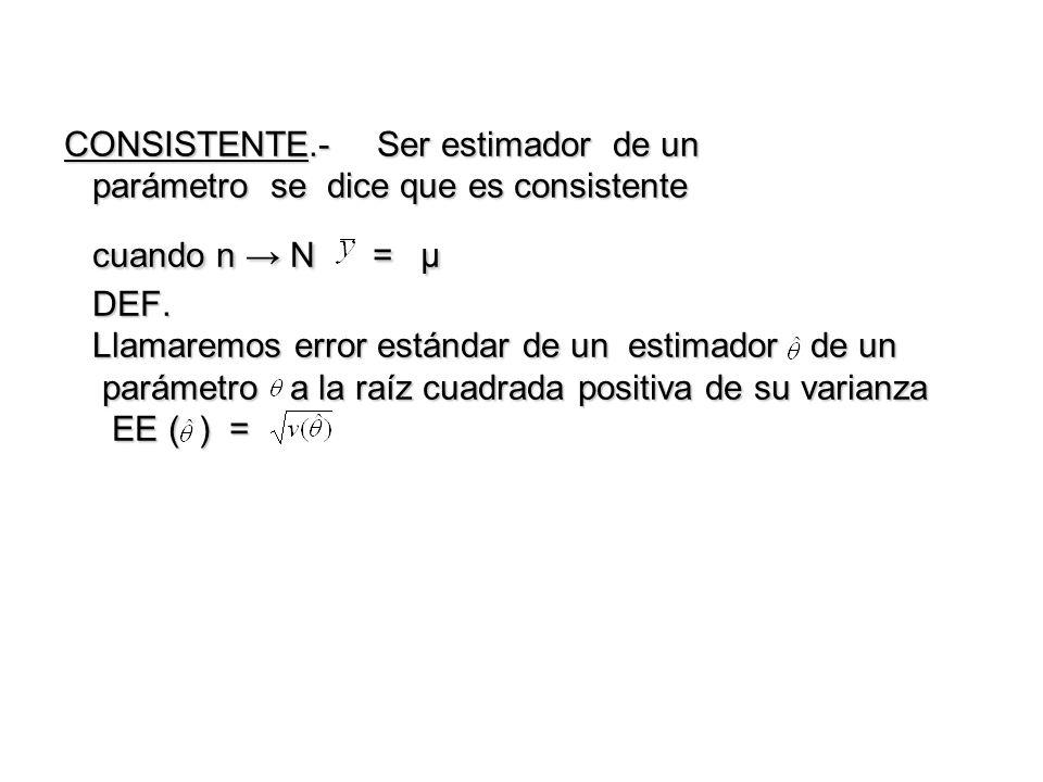 CONSISTENTE.- Ser estimador de un parámetro se dice que es consistente cuando n → N = μ DEF.