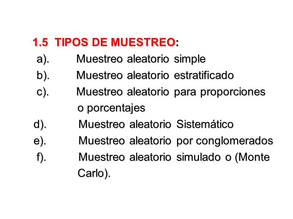 1.5 TIPOS DE MUESTREO: a). Muestreo aleatorio simple. b). Muestreo aleatorio estratificado. c). Muestreo aleatorio para proporciones.