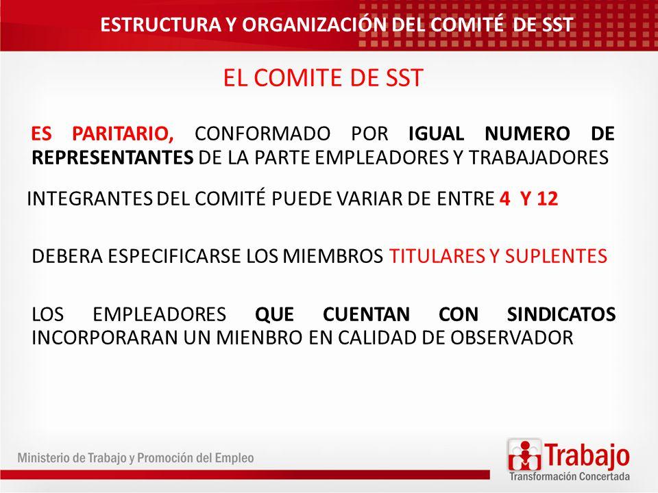 ESTRUCTURA Y ORGANIZACIÓN DEL COMITÉ DE SST