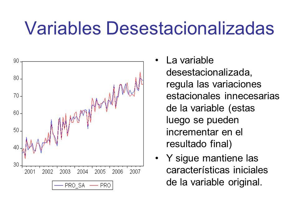 Variables Desestacionalizadas