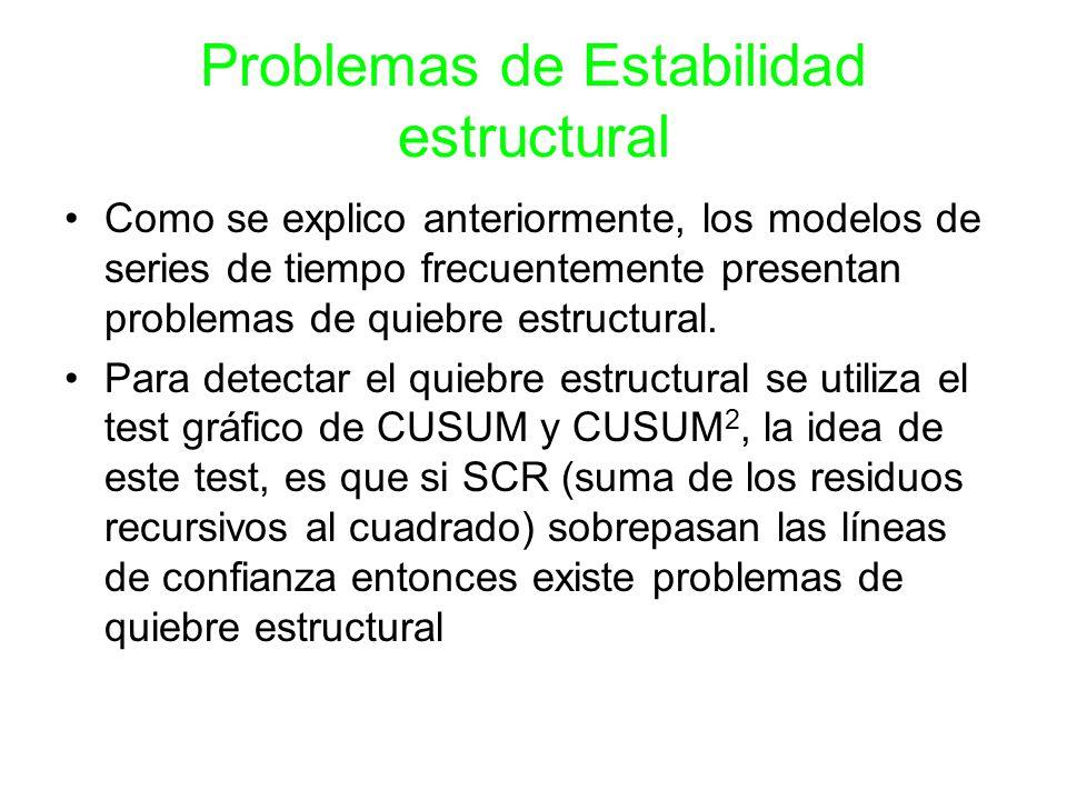 Problemas de Estabilidad estructural