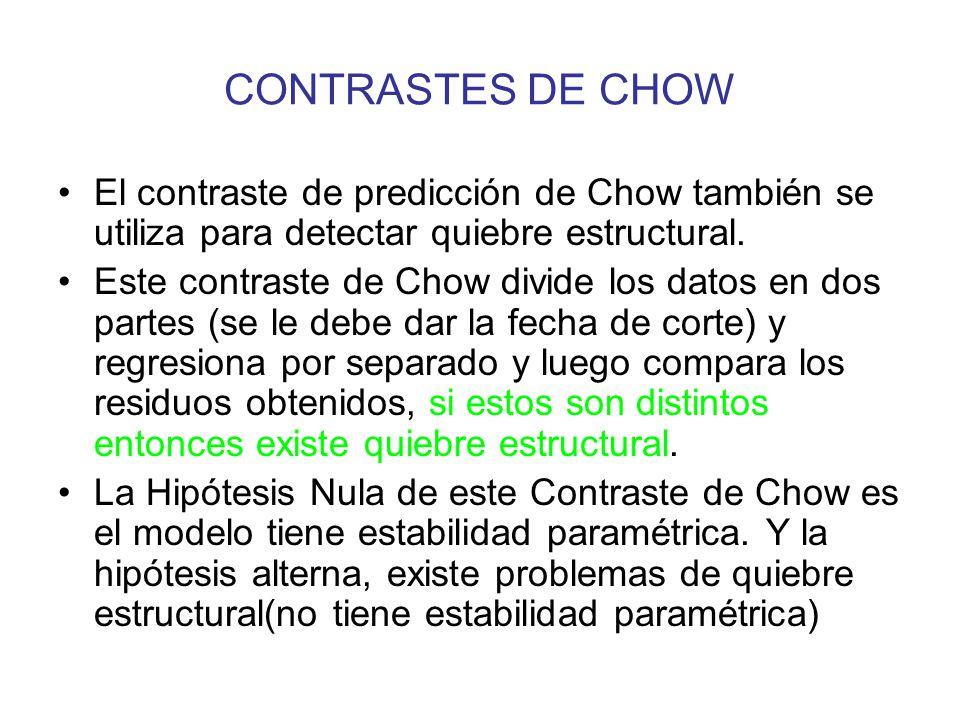 CONTRASTES DE CHOW El contraste de predicción de Chow también se utiliza para detectar quiebre estructural.