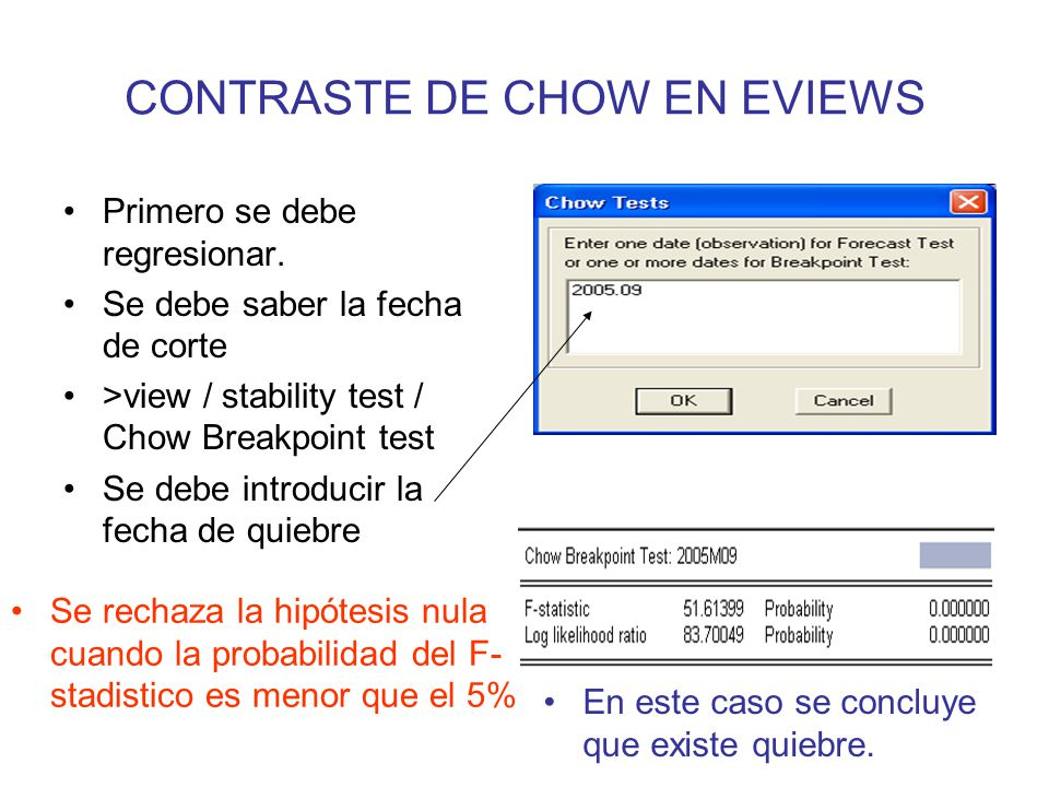 CONTRASTE DE CHOW EN EVIEWS