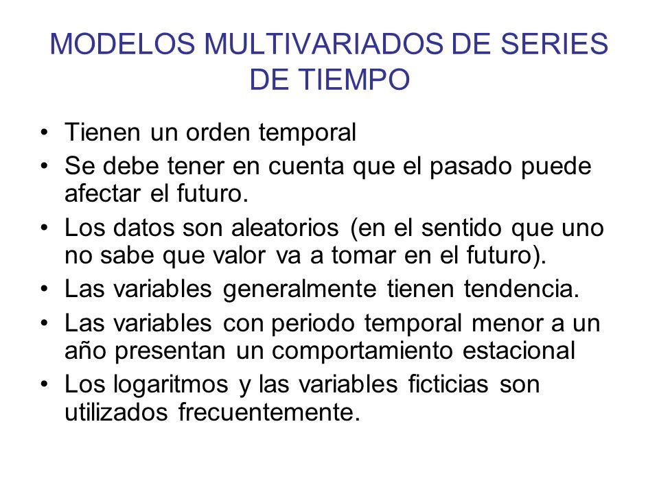 MODELOS MULTIVARIADOS DE SERIES DE TIEMPO