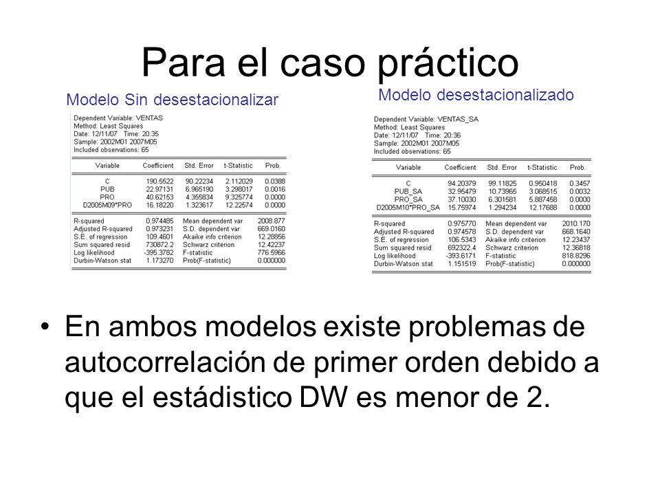 Para el caso práctico Modelo desestacionalizado. Modelo Sin desestacionalizar.