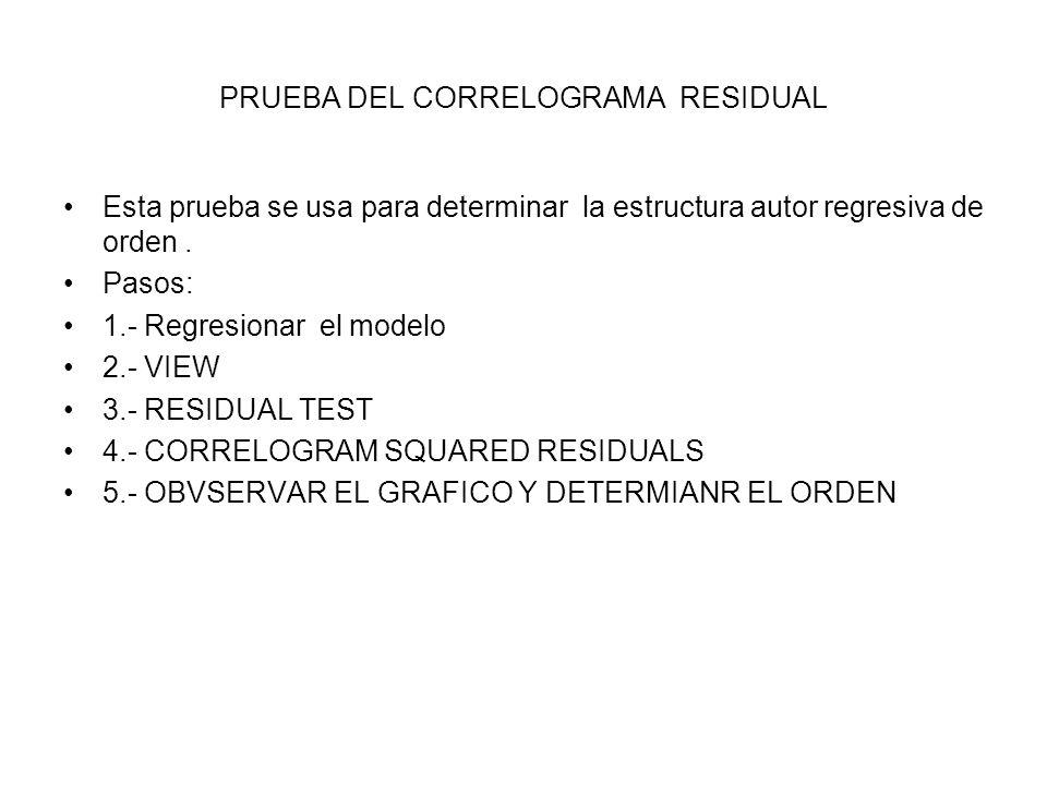 PRUEBA DEL CORRELOGRAMA RESIDUAL