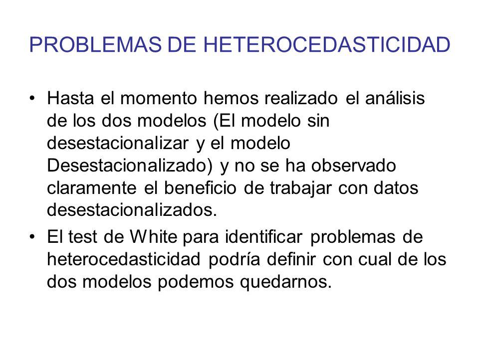 PROBLEMAS DE HETEROCEDASTICIDAD