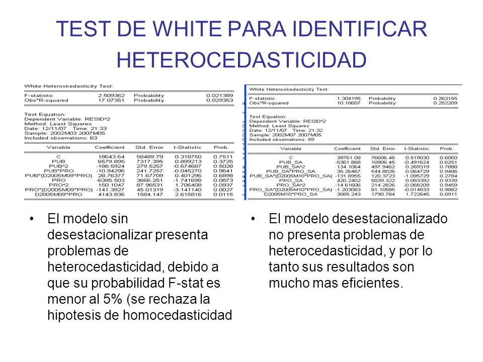 TEST DE WHITE PARA IDENTIFICAR HETEROCEDASTICIDAD