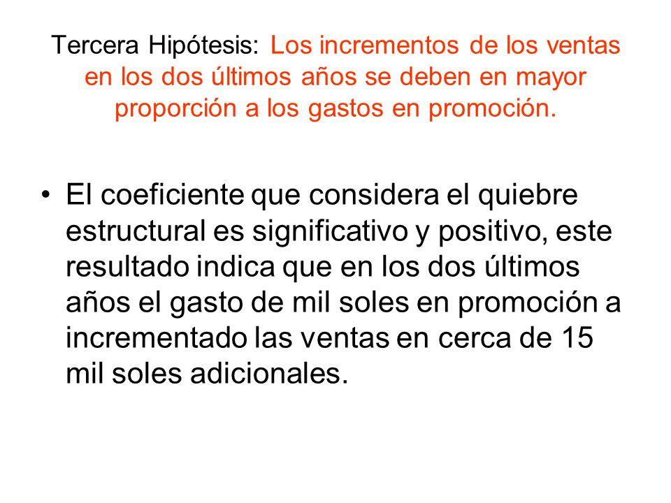 Tercera Hipótesis: Los incrementos de los ventas en los dos últimos años se deben en mayor proporción a los gastos en promoción.