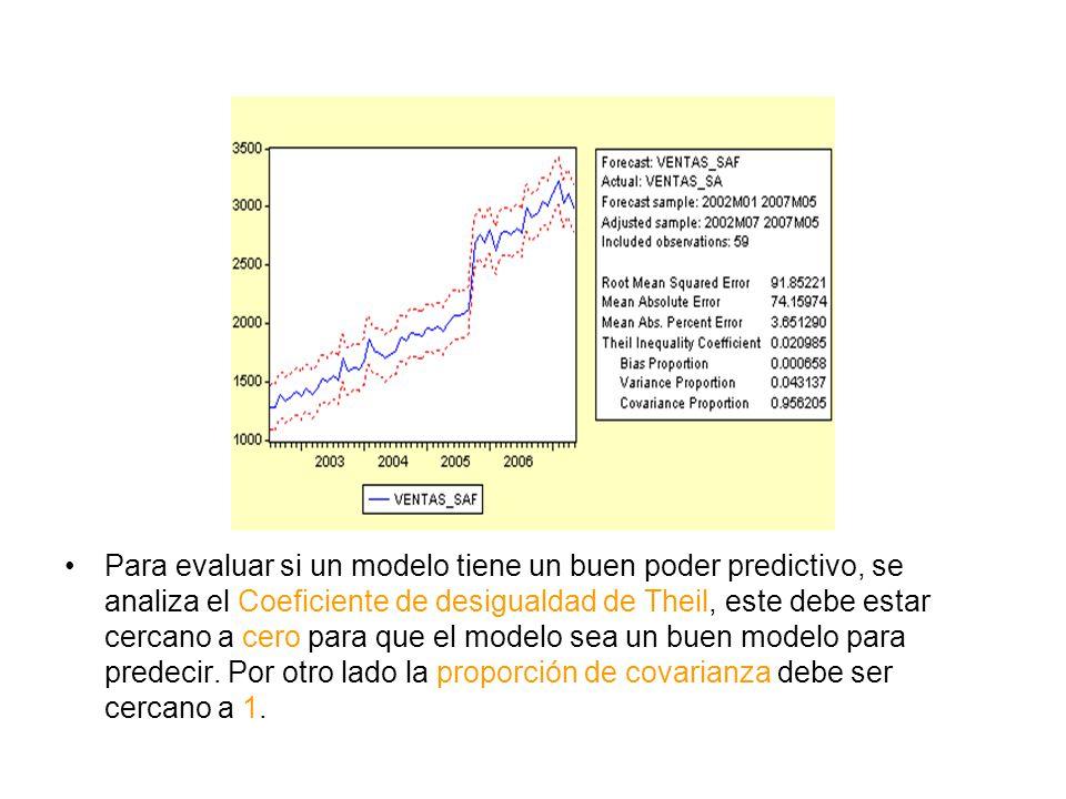 Para evaluar si un modelo tiene un buen poder predictivo, se analiza el Coeficiente de desigualdad de Theil, este debe estar cercano a cero para que el modelo sea un buen modelo para predecir.