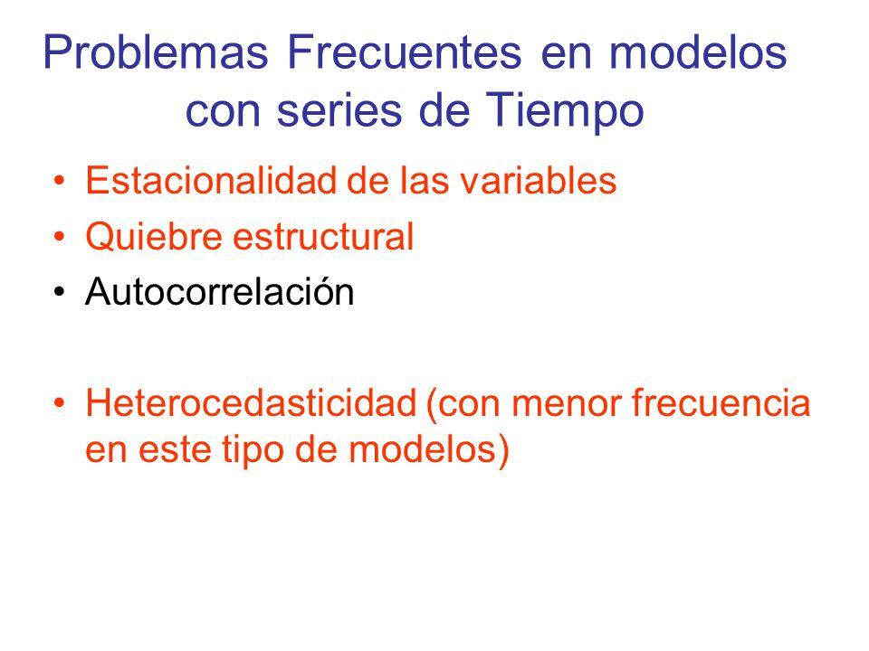 Problemas Frecuentes en modelos con series de Tiempo