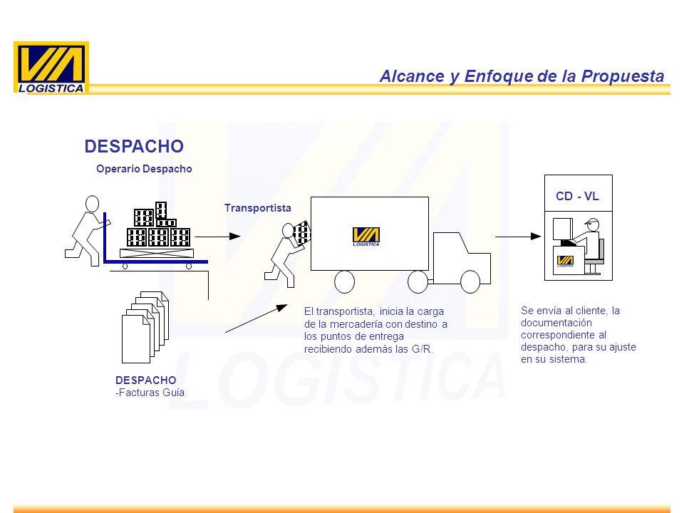 DESPACHO Alcance y Enfoque de la Propuesta CD - VL Operario Despacho
