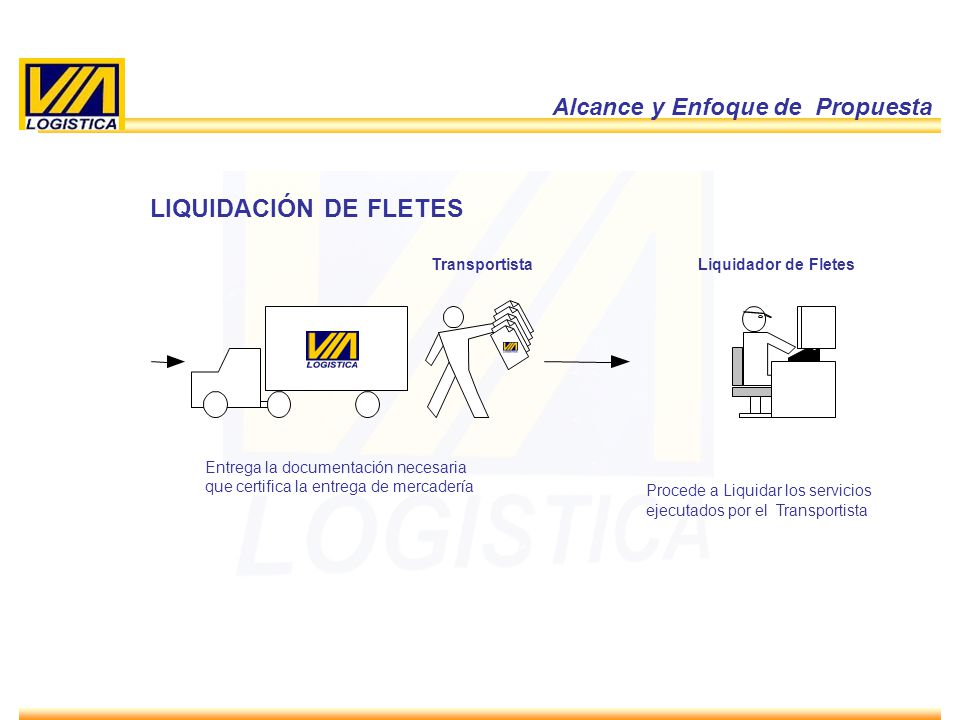 LIQUIDACIÓN DE FLETES Alcance y Enfoque de Propuesta Transportista