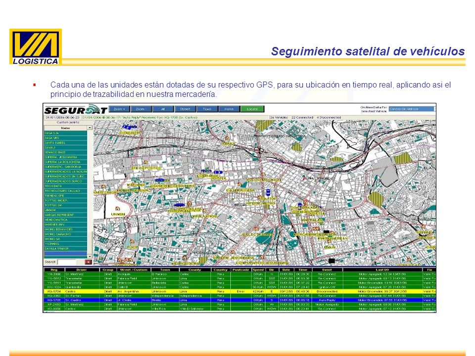 Seguimiento satelital de vehículos