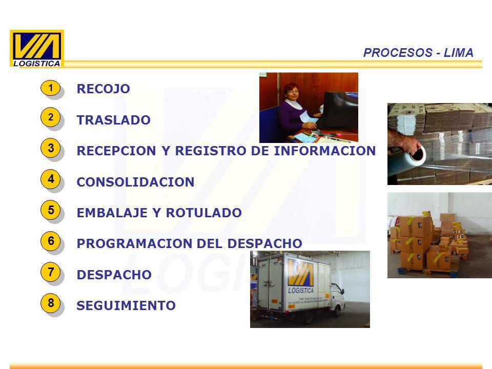 RECEPCION Y REGISTRO DE INFORMACION