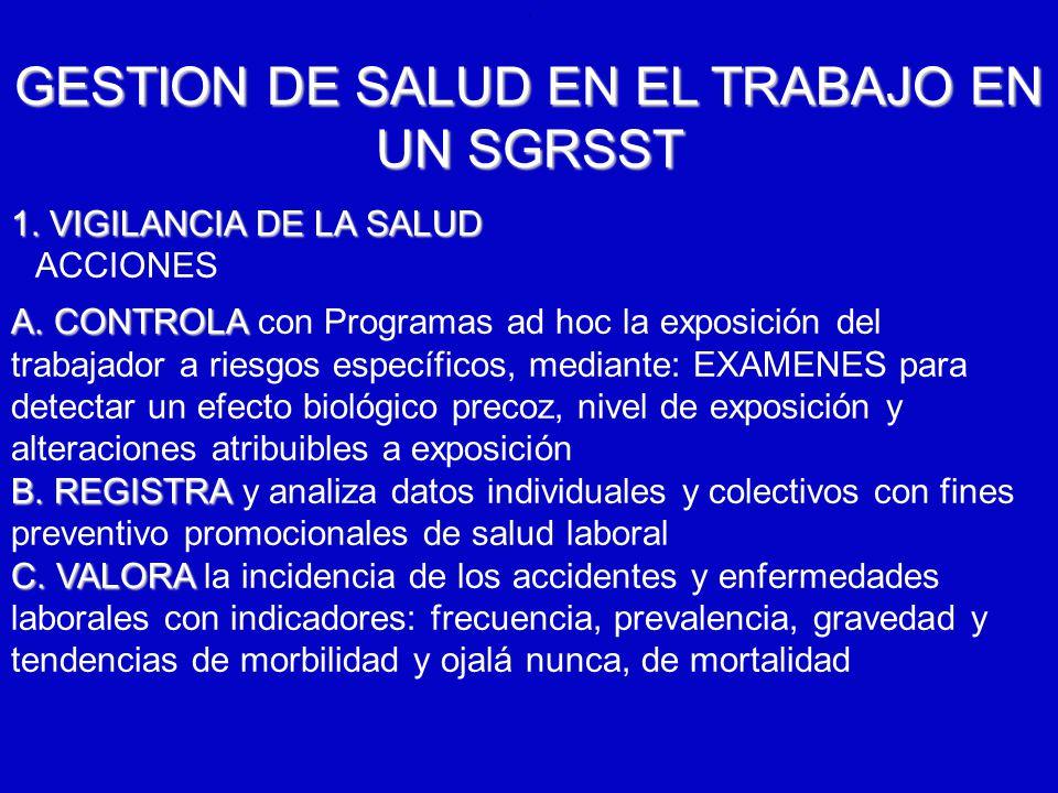 GESTION DE SALUD EN EL TRABAJO EN UN SGRSST