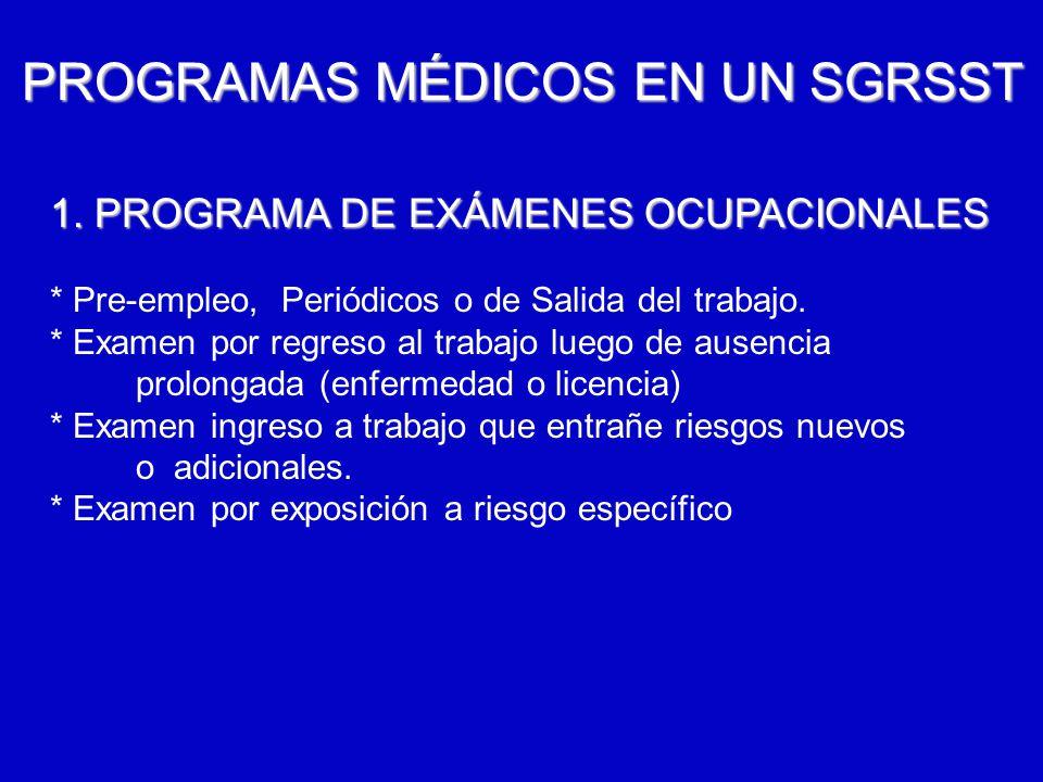 PROGRAMAS MÉDICOS EN UN SGRSST