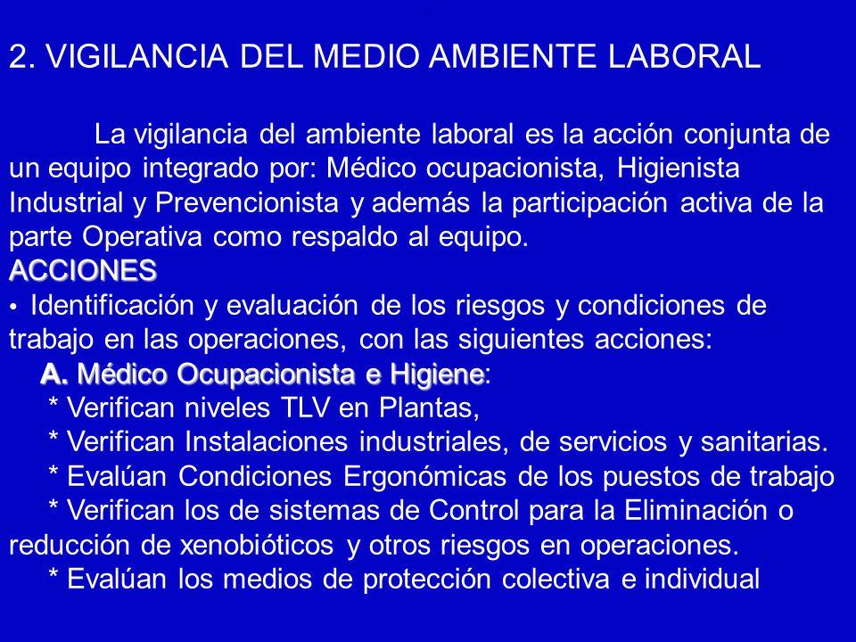 2. VIGILANCIA DEL MEDIO AMBIENTE LABORAL
