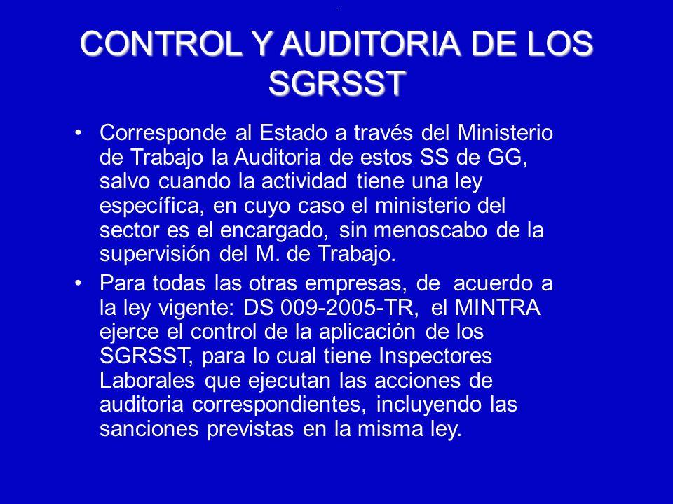 CONTROL Y AUDITORIA DE LOS SGRSST