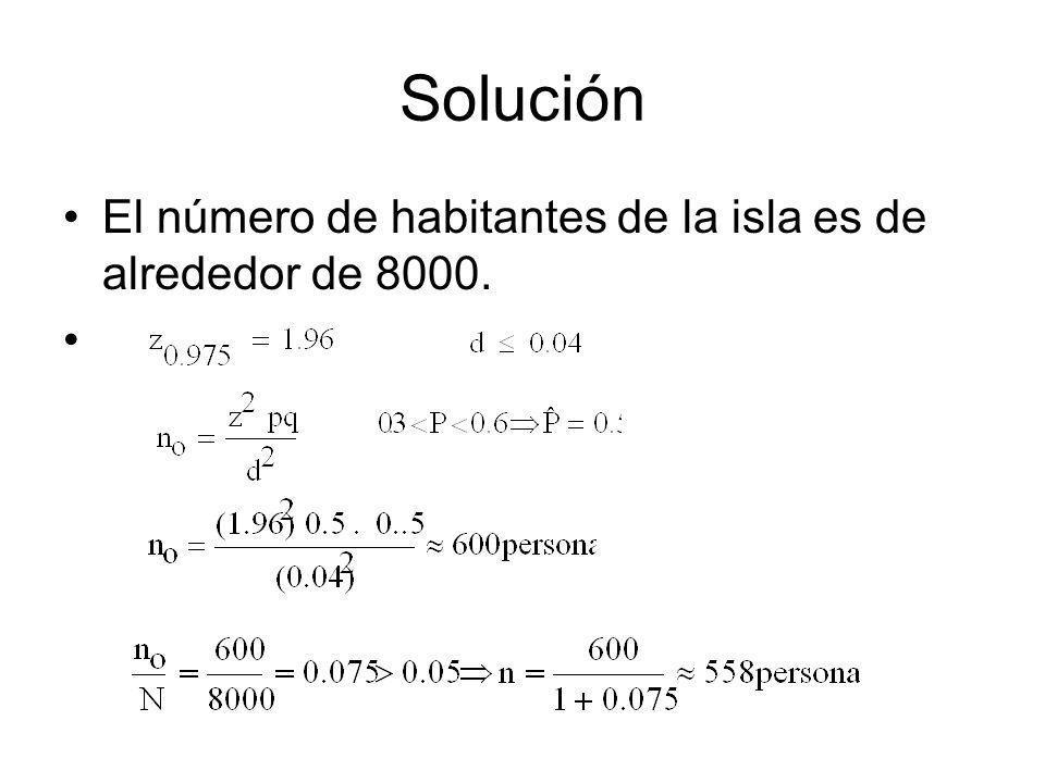Solución El número de habitantes de la isla es de alrededor de 8000.
