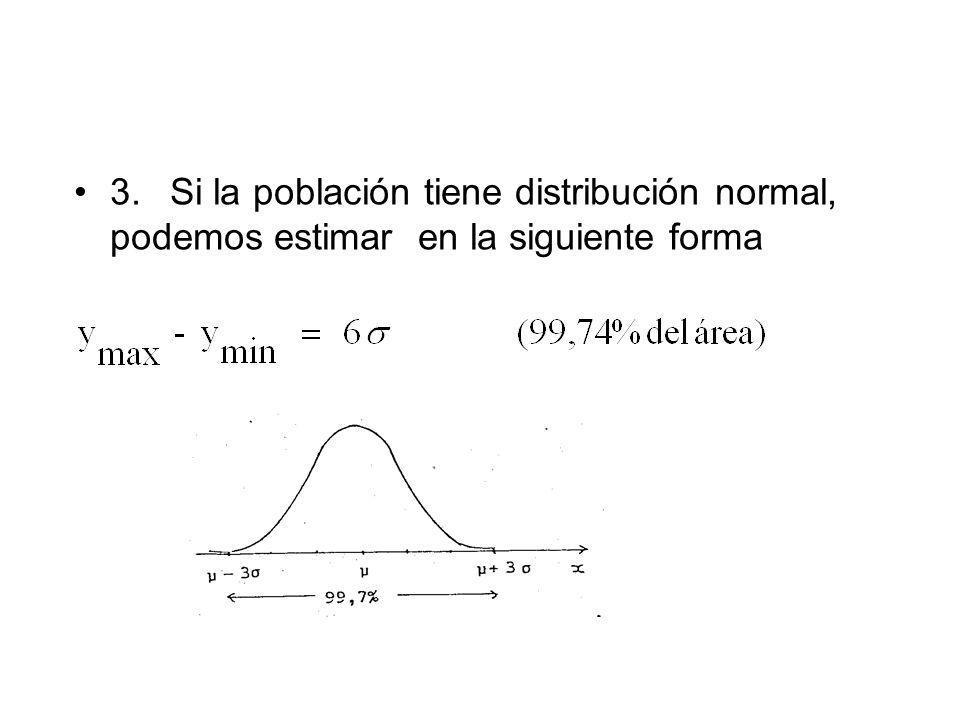3. Si la población tiene distribución normal, podemos estimar en la siguiente forma