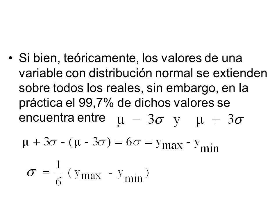 Si bien, teóricamente, los valores de una variable con distribución normal se extienden sobre todos los reales, sin embargo, en la práctica el 99,7% de dichos valores se encuentra entre