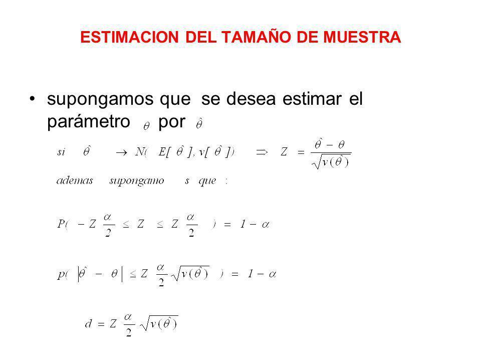 ESTIMACION DEL TAMAÑO DE MUESTRA