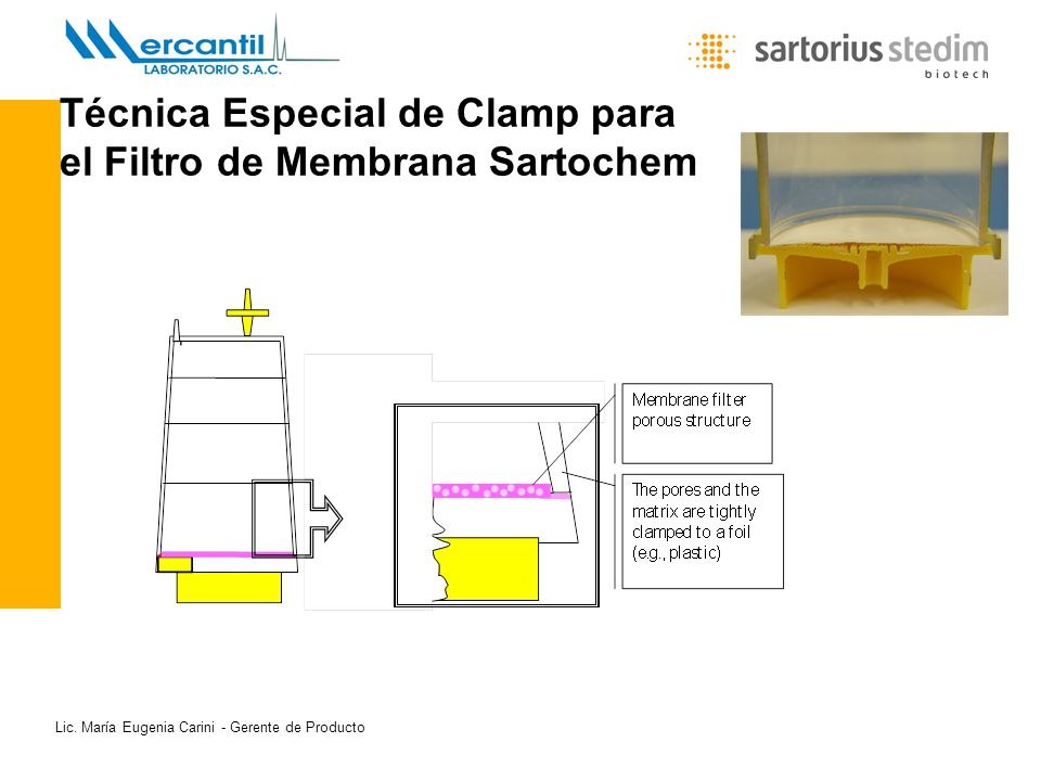 Técnica Especial de Clamp para el Filtro de Membrana Sartochem