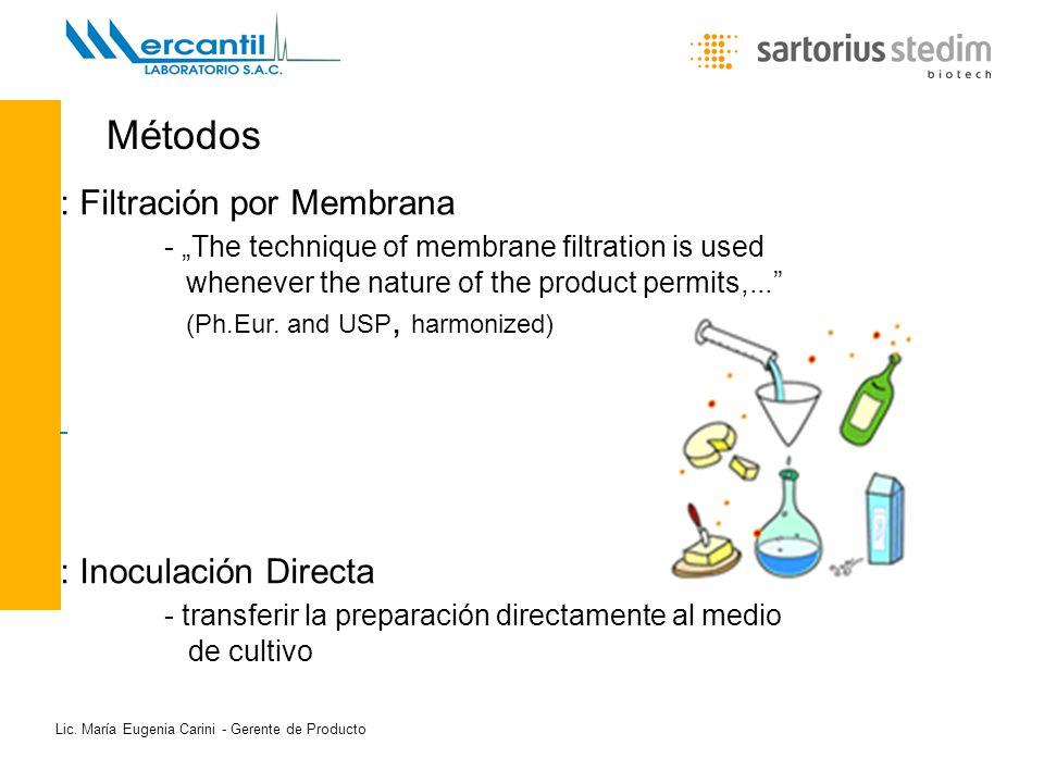 Métodos : Filtración por Membrana
