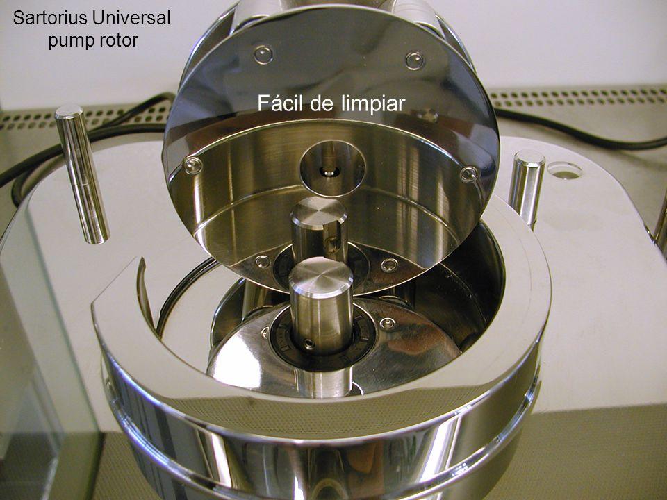 Sartorius Universal pump rotor Fácil de limpiar