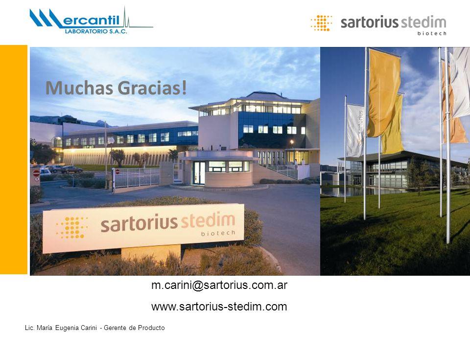 Muchas Gracias! m.carini@sartorius.com.ar www.sartorius-stedim.com