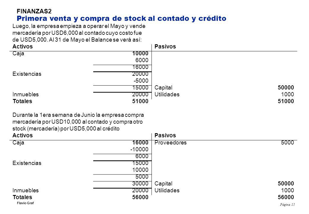FINANZAS2 Primera venta y compra de stock al contado y crédito