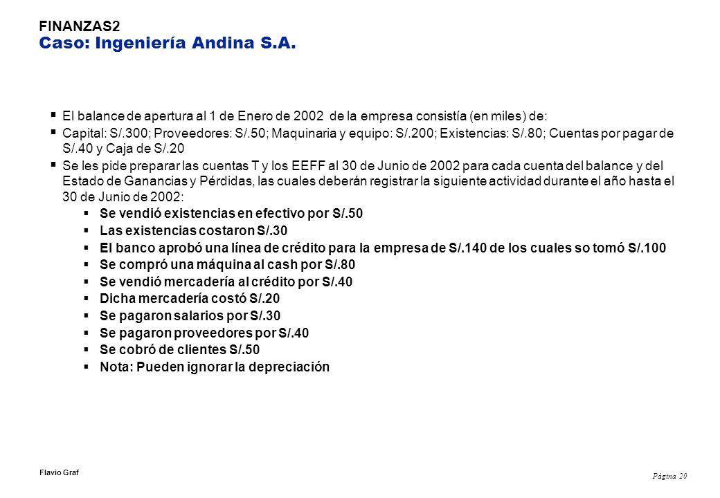 FINANZAS2 Caso: Ingeniería Andina S.A.