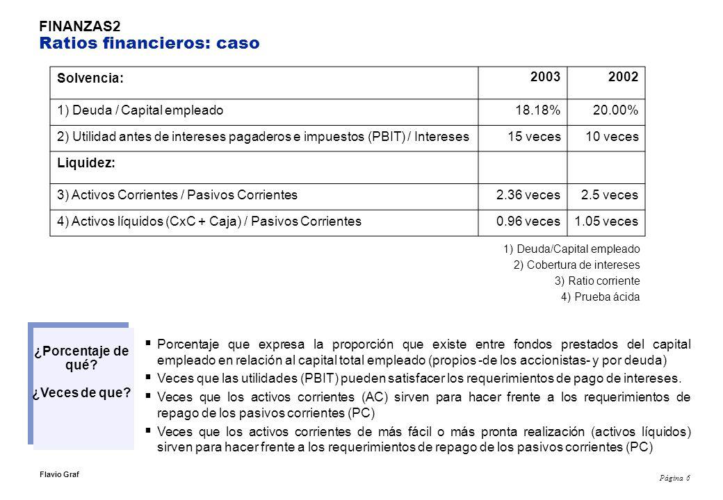 FINANZAS2 Ratios financieros: caso
